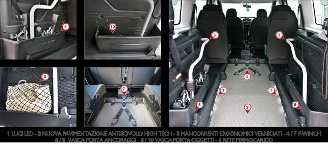 Opel Combo F-Style 2 - Passo Corto
