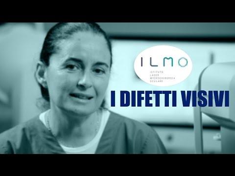 ILMO – I difetti visivi – Dott.ssa Monica Luisa Marini