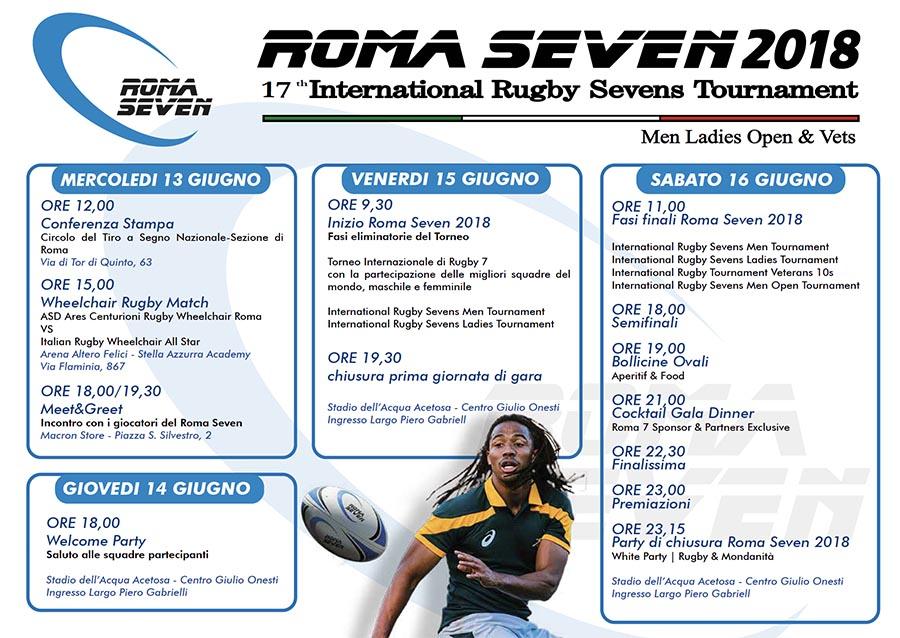 Roma seven Tournament 2018