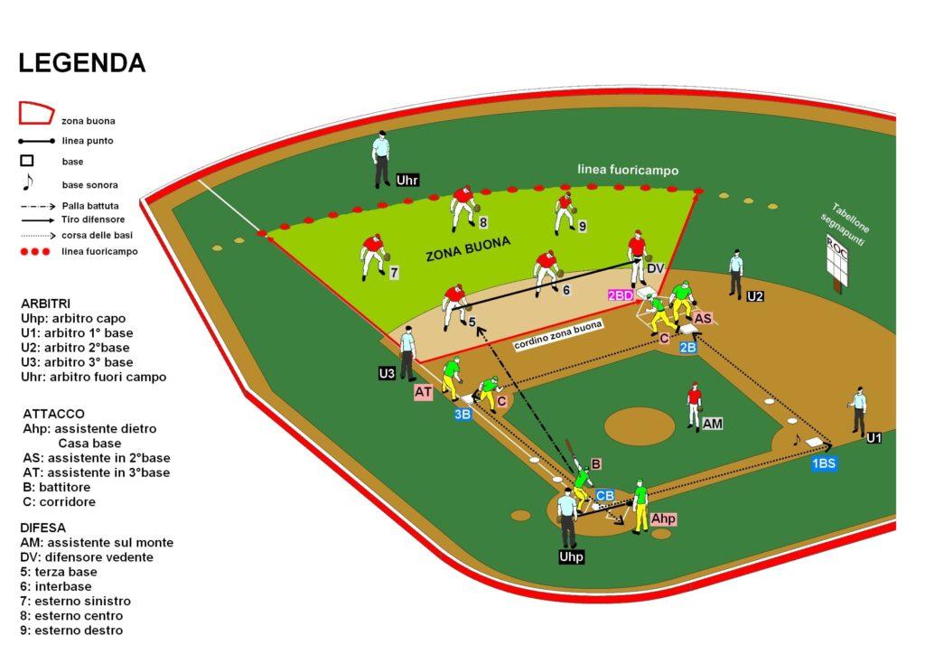 Campo baseball per ciechi