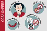 Coronavirus, cosa sono e quanto ne sappiamo