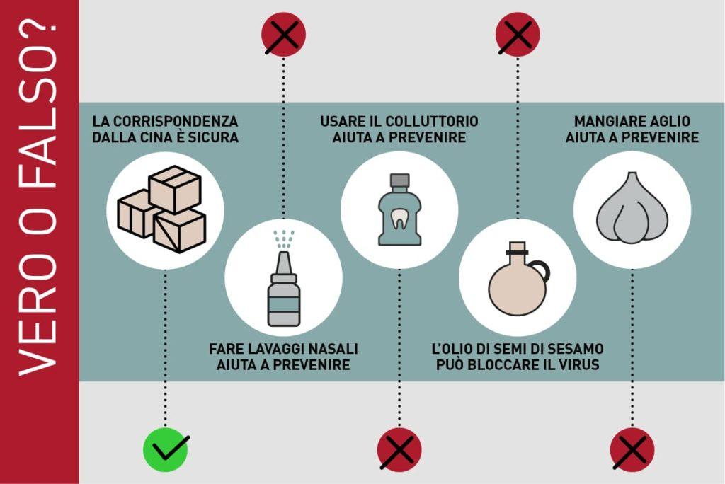 falsi miti da sfatare sul nuovo coronavirus covid-19
