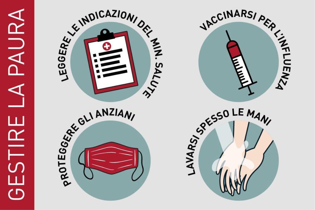nuovo coronavirus cura