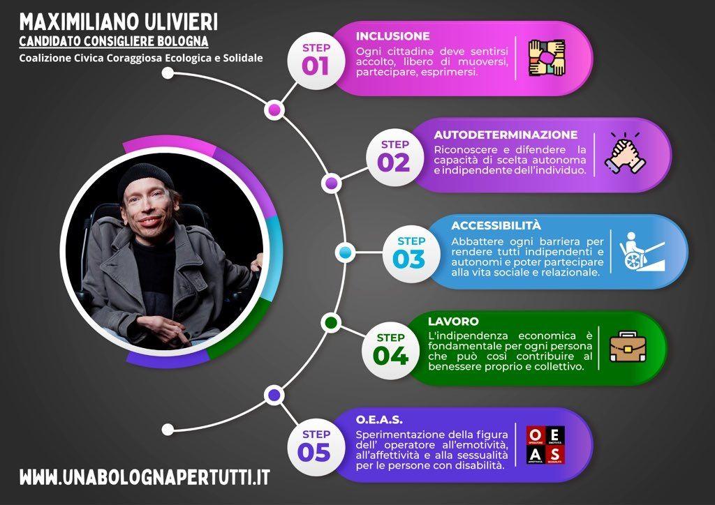 elezioni bologna 2021 max ulivieri